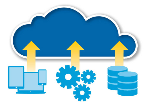 Cloud Migration Services
